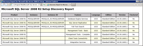 3 Discovery Report